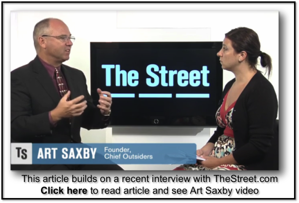 Art Saxby   TheStreet Video resized 600