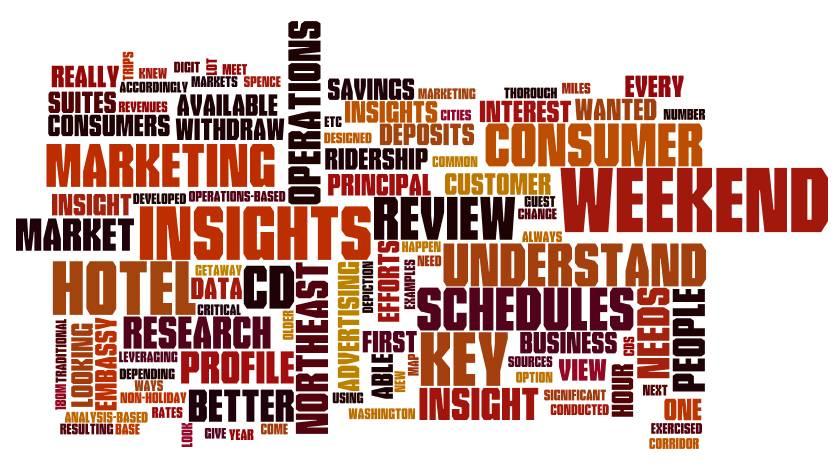 Strategic Marketing Insights