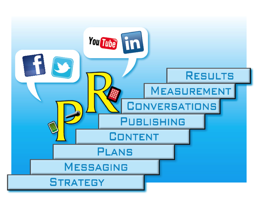 How Companies Can Improve Their PR Results