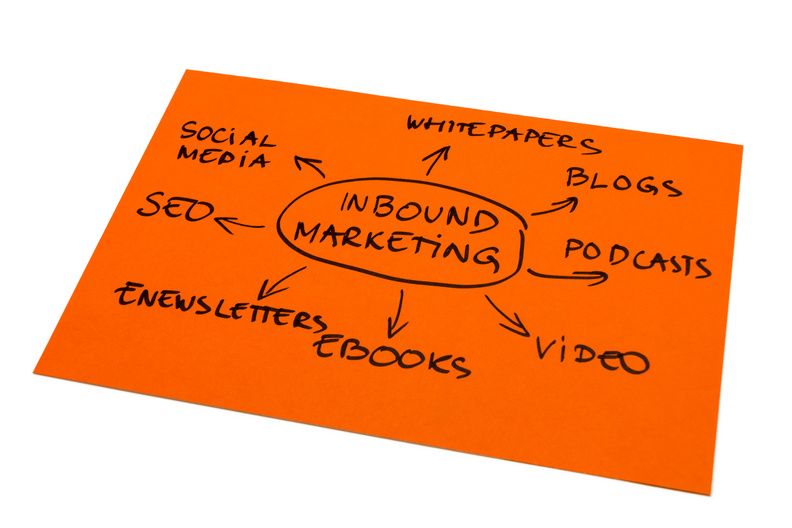 Inexpensive ways to develop your inbound marketing
