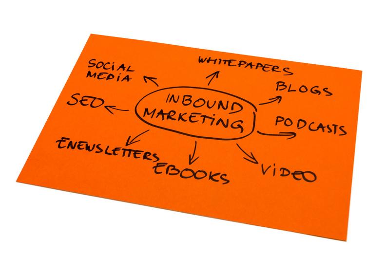 Inexpensive ways to develop your inbound marketing