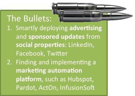 bullets fnds blog