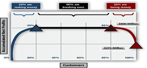 chart resized 600