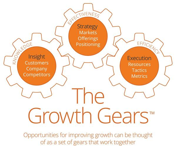 2018-Growth-Gears-Graphic