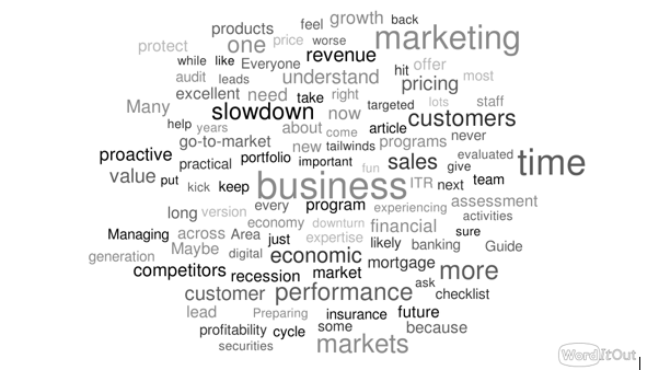 Economic slowdown word art