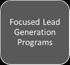 Focused lead