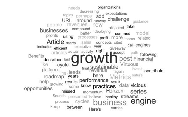 Growth Word Cloud-1