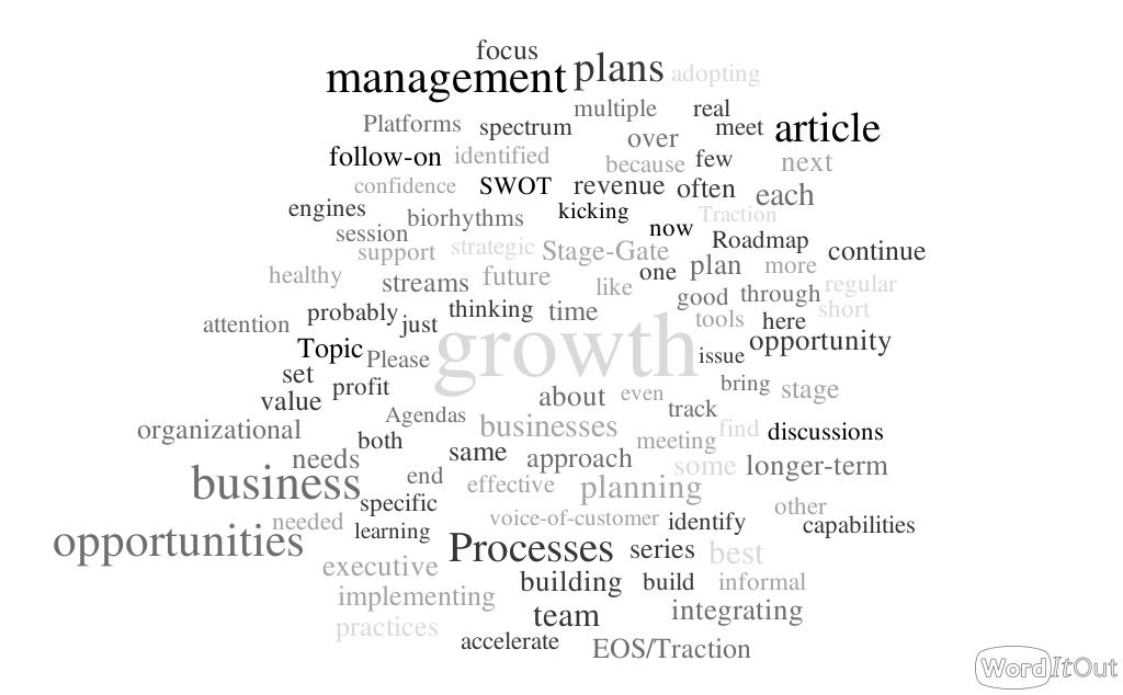 Growth-Word-Cloud