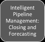 Intell pipeline