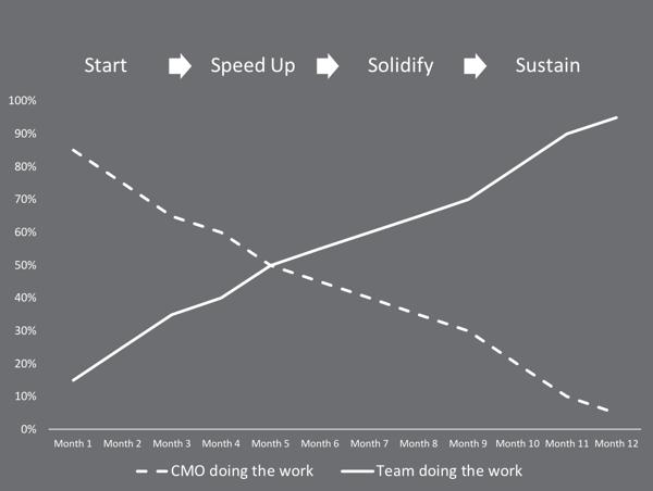 chart4-gray