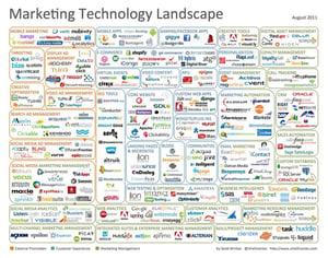 marketing_technology_landscape