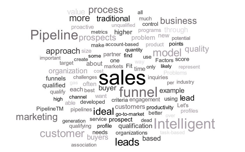 Sales funnel word art
