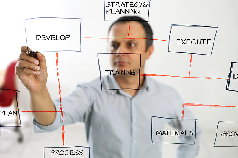 Are Fractional CMOs Only Good for Strategy?