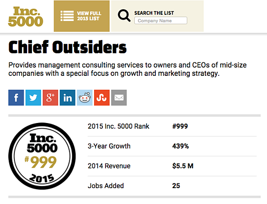 chief-outsiders-inc-5000
