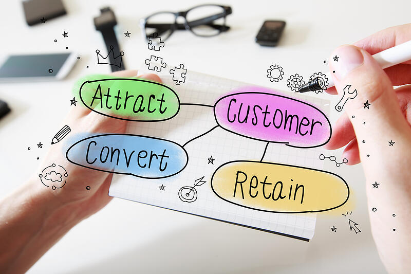 How to Retain Customers and Develop Brand Advocates - Part 1