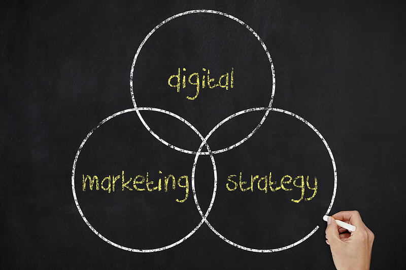 Successful Digital Marketing Implementation - Tactics in Search of a Strategy