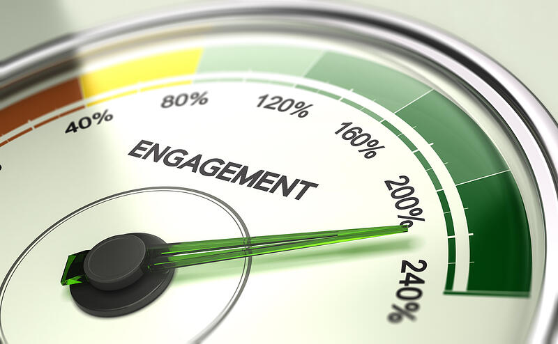 Part 2: How Does Employee Engagement Win the Growth Game?