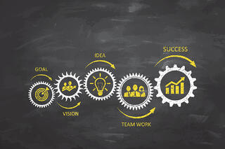 Innovation, Part 2: Finding the Discipline Needed to Reinvent and Reinvest