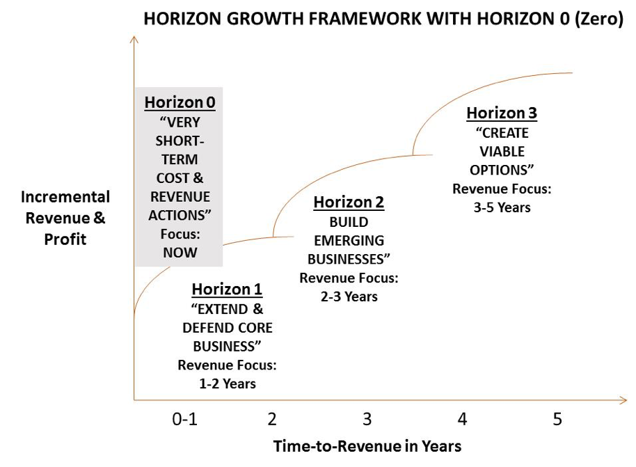 horizon-growth-planning-1