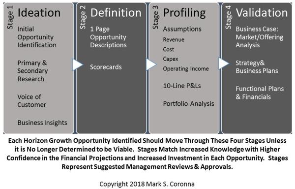 horizon-growth-planning