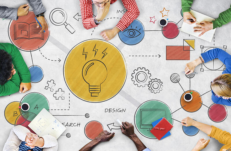Why Innovate? How SMB Product Companies Grow
