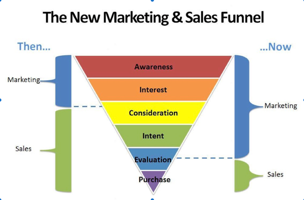 marketing-and-sales.png
