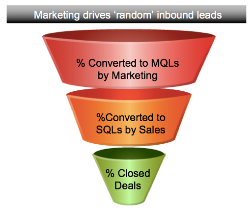 marketing-inbound-leads.png