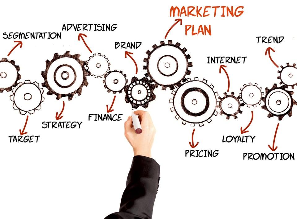 marketing strategies of pran foods Marketing strategies for food co-op start ups ellen michel marketing and outreach bloomingfoods market and deli ellen@bloomingfoodscoop.