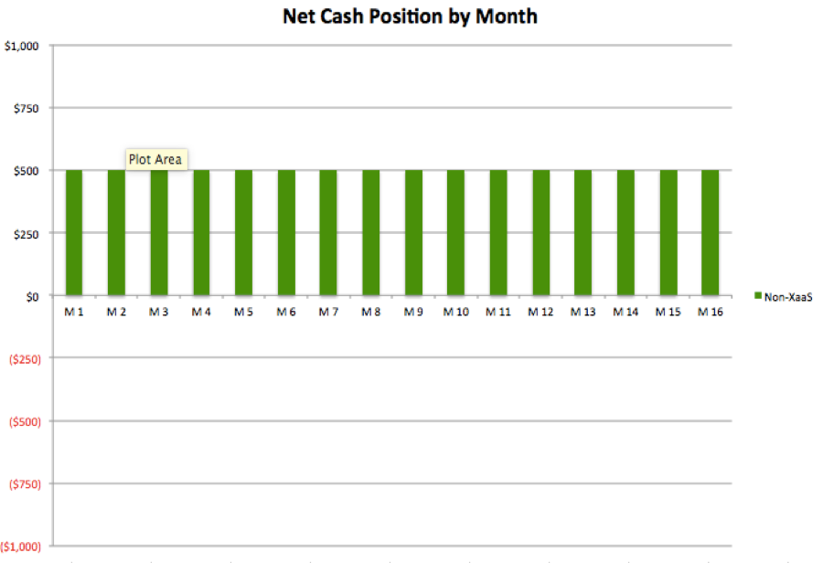 net-cash-position-by-month.png