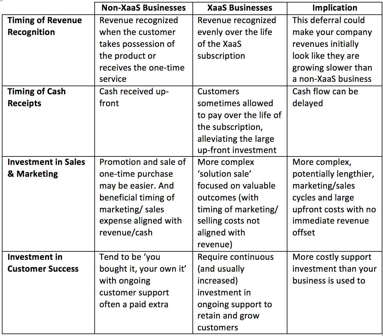 non-recurring-revenue-models.png