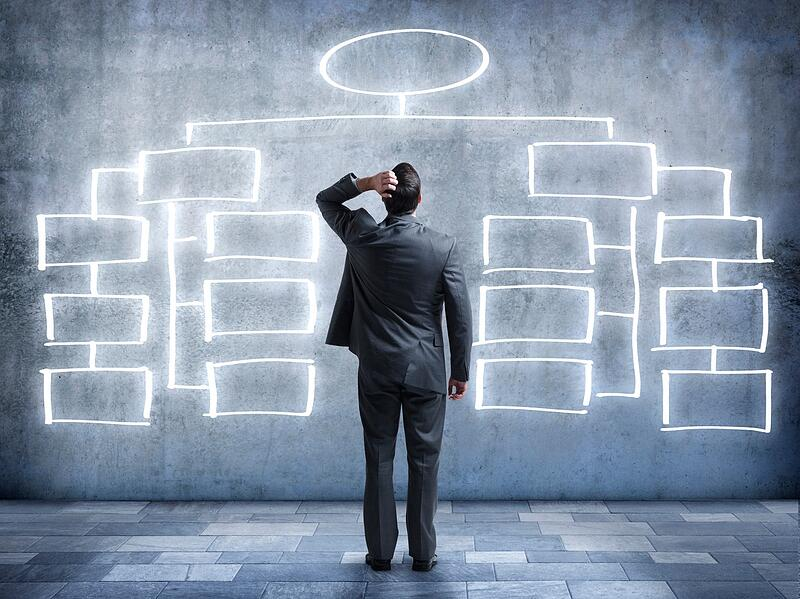Is Your Org Chart Aligned with Your Growth Strategy? Four Questions to Ask Today