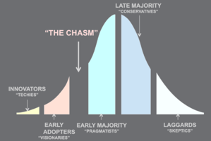 scale-chart-1