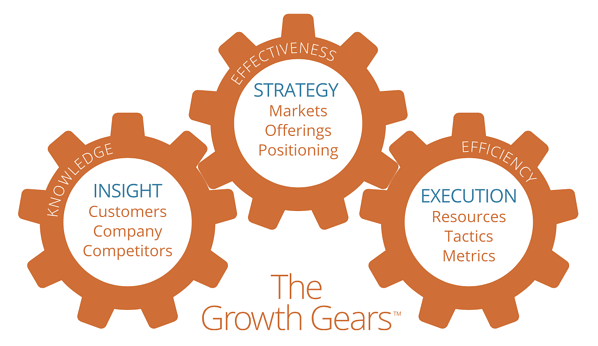 the-growth-gears