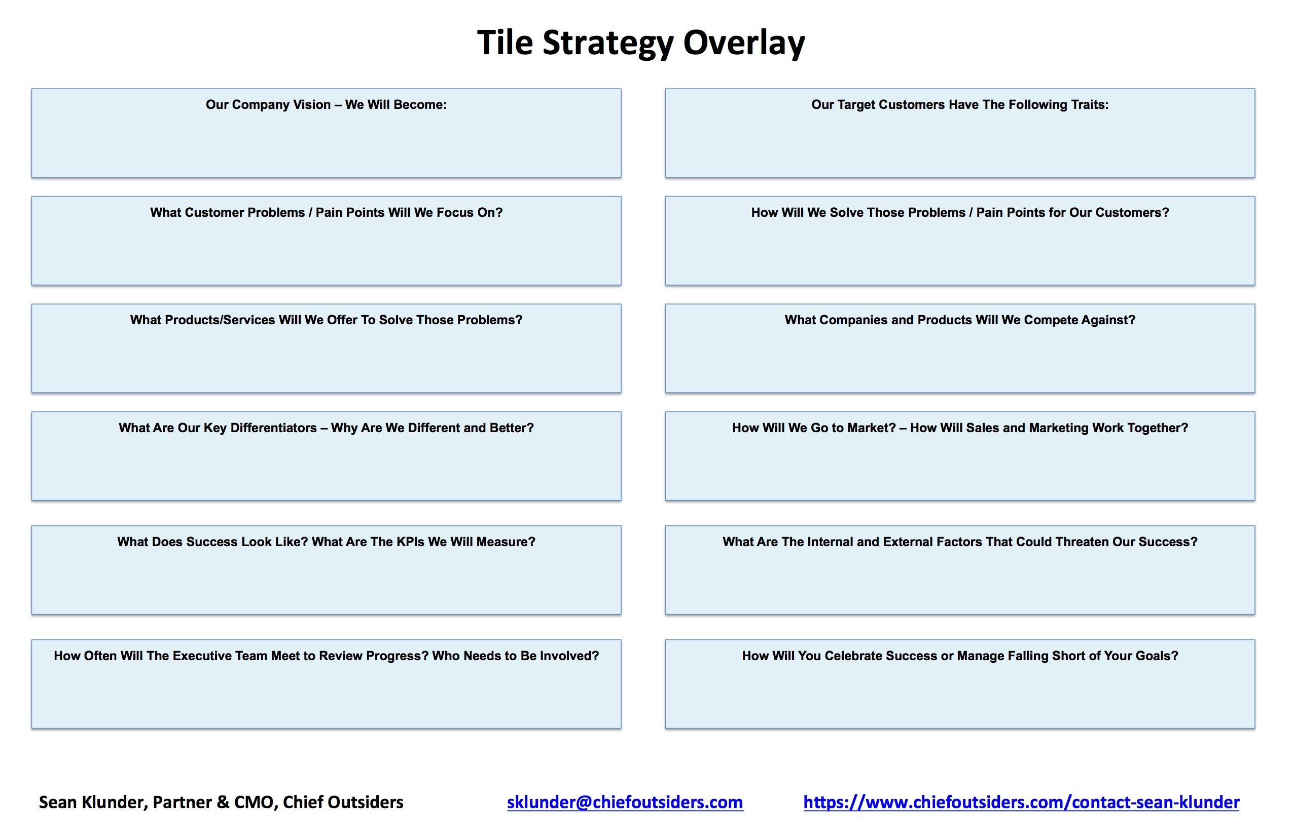 """Is Your Business Planning or """"Strategically"""" Planning?"""