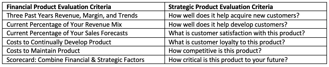 product-evaluation-criteria
